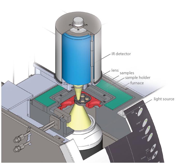 De LFA 467 HT HyperFlash is het eerste op flitslamp gebaseerde LFA-systeem