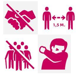 Afbeelding maatregelen