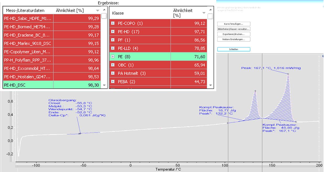 Figuur-3_Automatische_database_verificatie