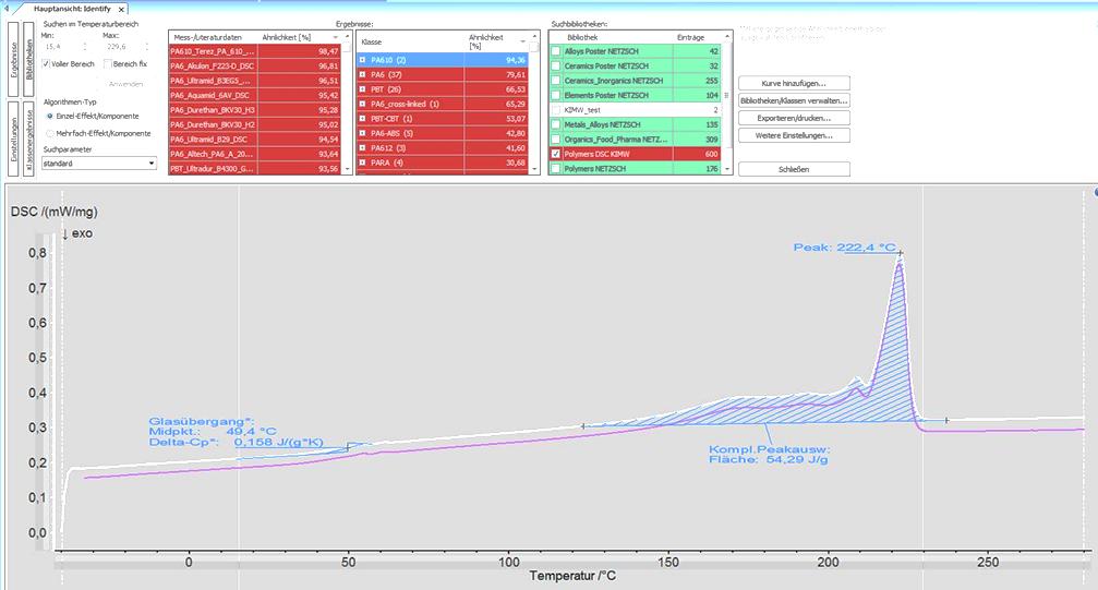 Figuur-5_Database_vergelijking